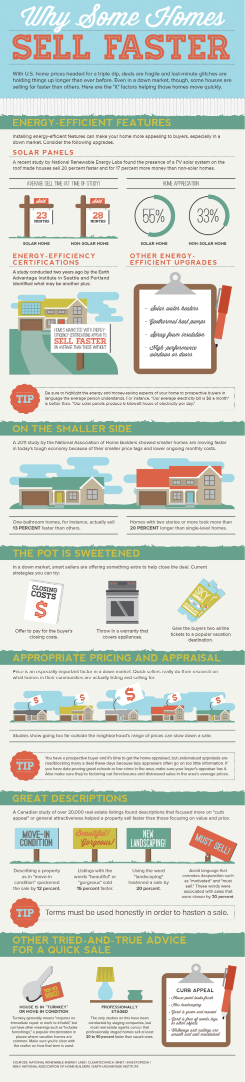 infographic-why-some-homes-sell-faster