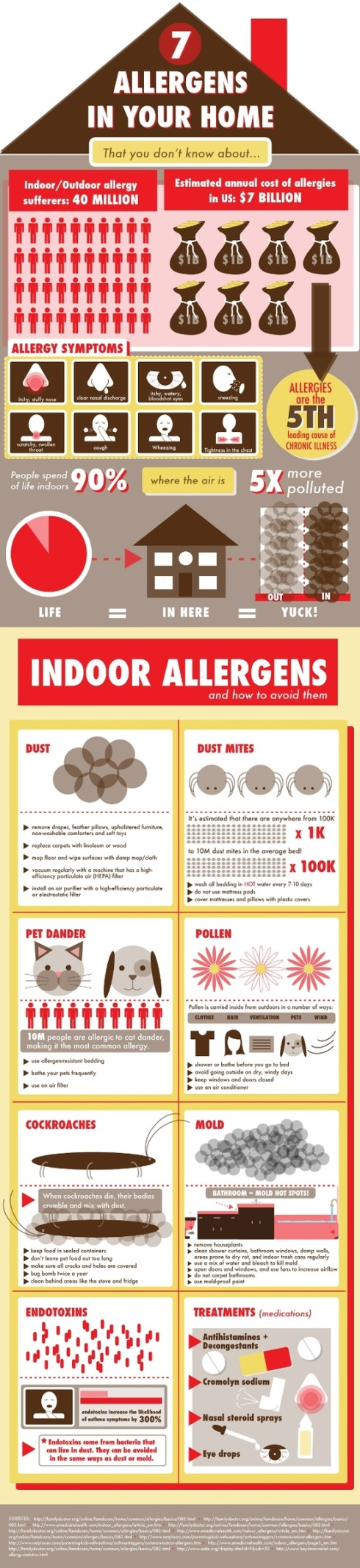 allergenInfographic
